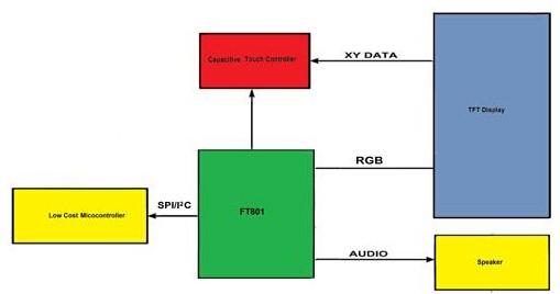 家用报警器电路图设计感测技术