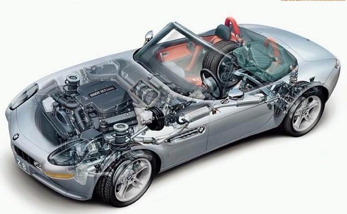 高科技汽车模具成行业发展重点