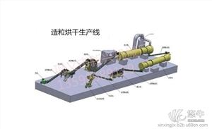 供应泰安生物质颗粒燃料机械哪里有|烘干机厂家