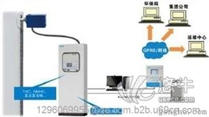 供应5VOCs在线监测系统-C2~C5低碳VOCs在线气相色谱仪