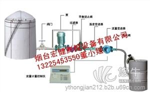 供应化工液体灌装大桶计量设备化工液体灌装大桶计量