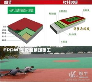 供应硅PU材料 硅PU地面工程 球场涂料硅PU材料