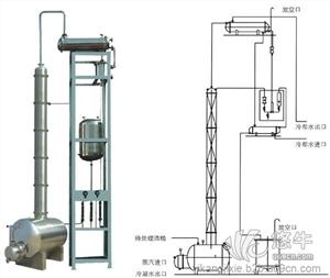 供应益康机械YK-65843酒精回收塔
