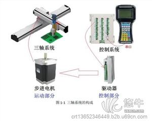 供应3轴高性能运动控制器示教系统3轴运动控制器
