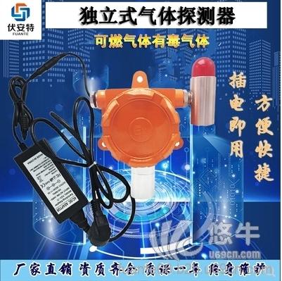 二氧化硫气体报警器